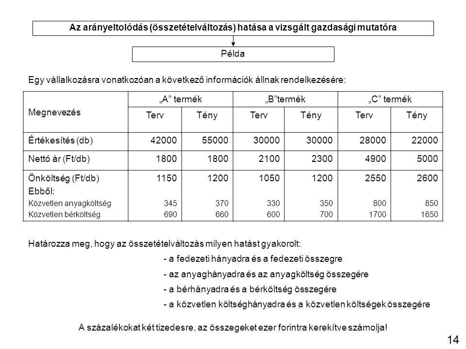 Az arányeltolódás (összetételváltozás) hatása a vizsgált gazdasági mutatóra