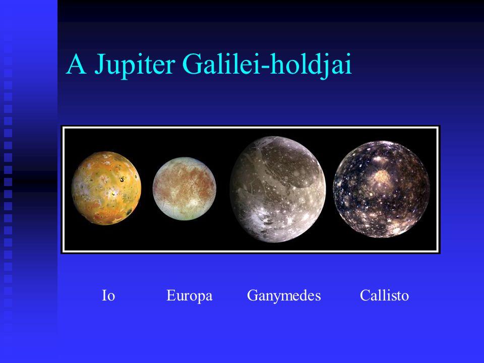 A Jupiter Galilei-holdjai