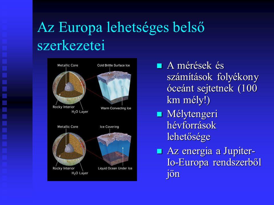 Az Europa lehetséges belső szerkezetei