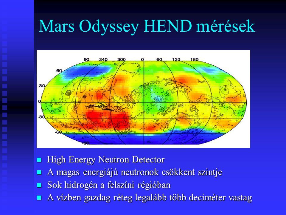 Mars Odyssey HEND mérések