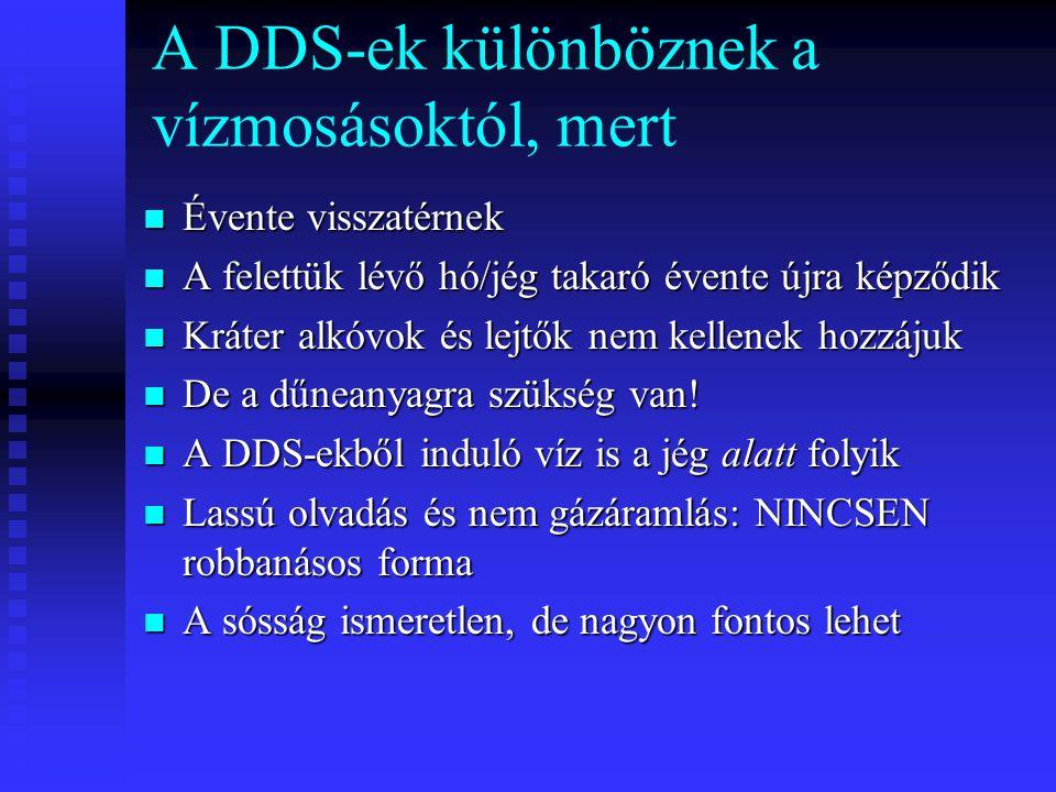 A DDS-ek különböznek a vízmosásoktól, mert
