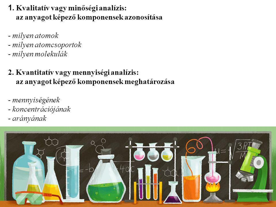 1. Kvalitatív vagy minőségi analízis: