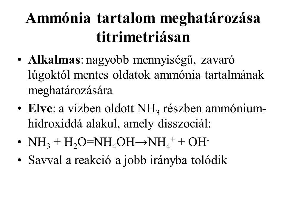Ammónia tartalom meghatározása titrimetriásan