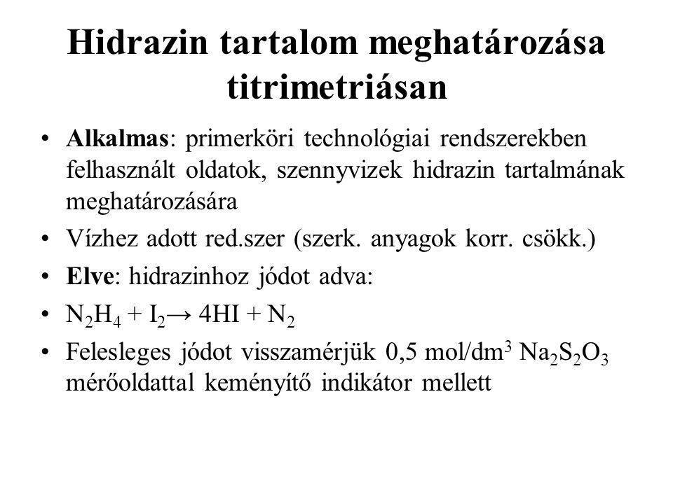 Hidrazin tartalom meghatározása titrimetriásan