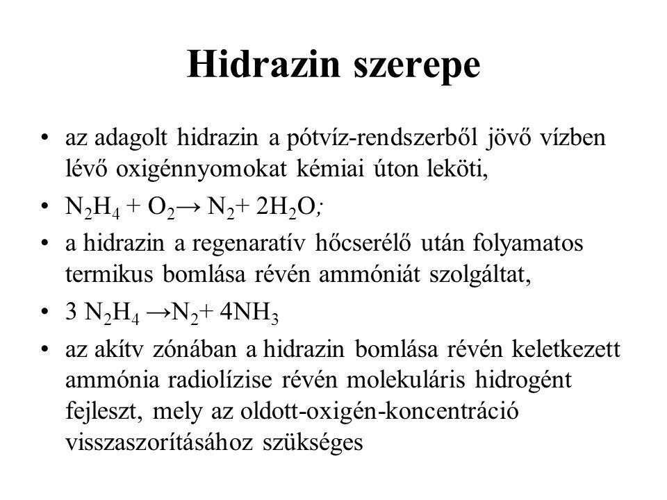 Hidrazin szerepe az adagolt hidrazin a pótvíz-rendszerből jövő vízben lévő oxigénnyomokat kémiai úton leköti,
