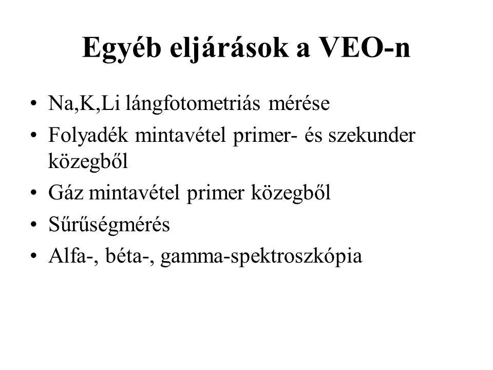 Egyéb eljárások a VEO-n