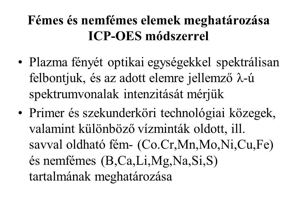 Fémes és nemfémes elemek meghatározása ICP-OES módszerrel