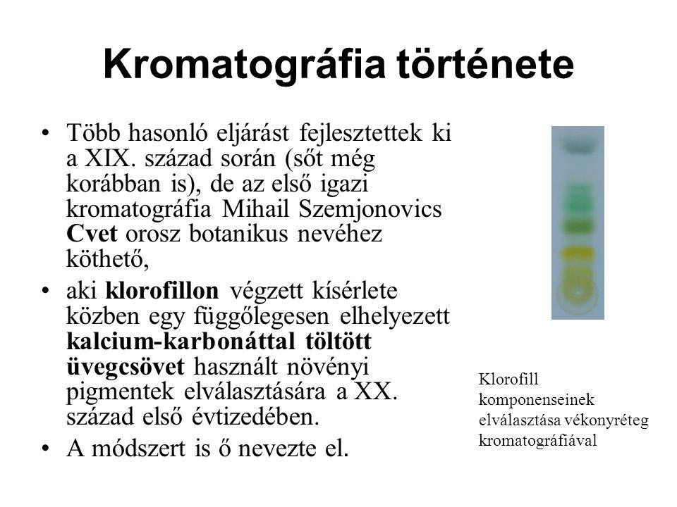 Kromatográfia története