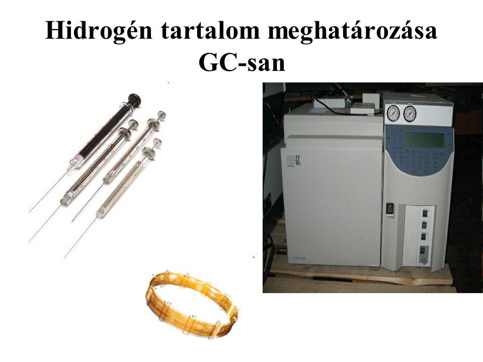 Hidrogén tartalom meghatározása GC-san