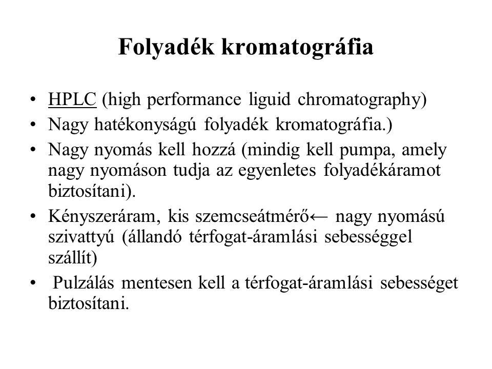 Folyadék kromatográfia