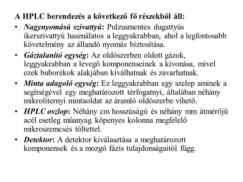 A HPLC berendezés a következő fő részekből áll: