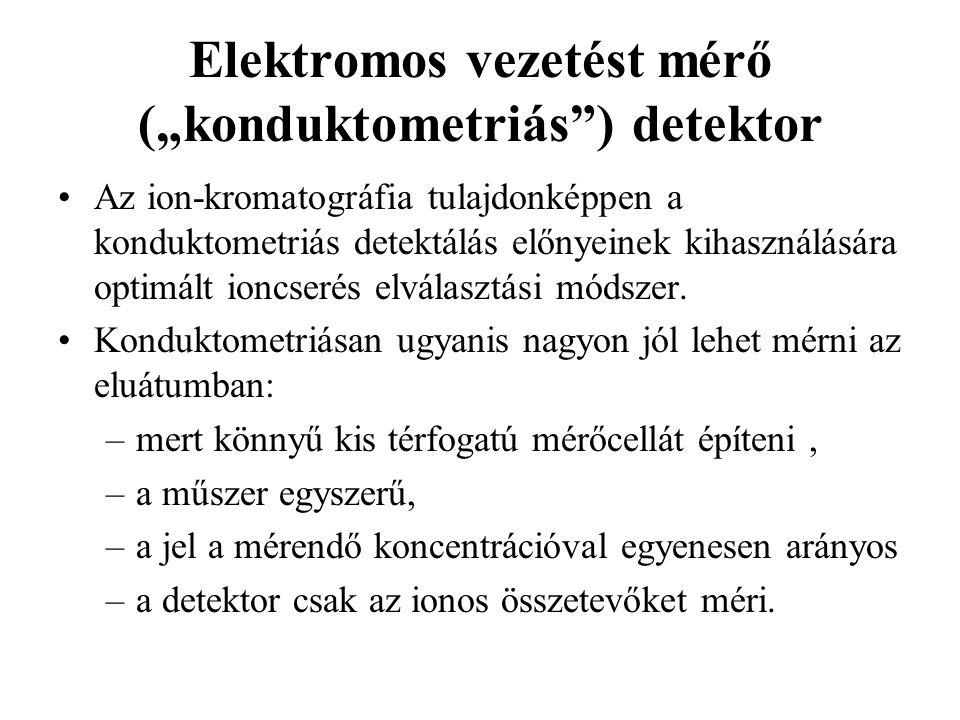 """Elektromos vezetést mérő (""""konduktometriás ) detektor"""