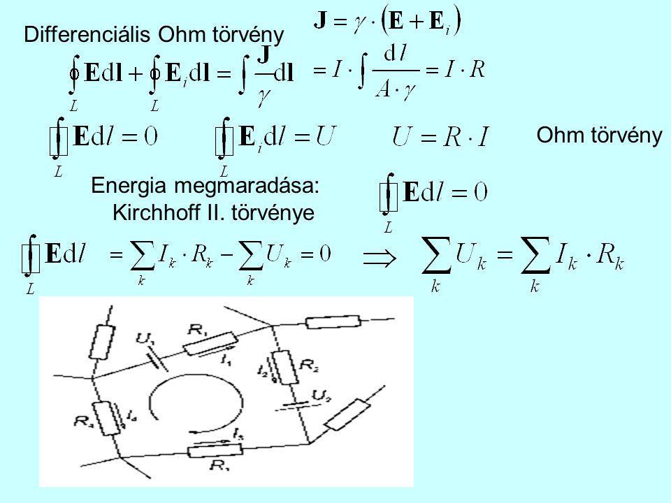 Differenciális Ohm törvény