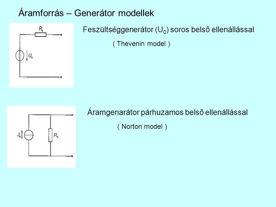 Áramforrás – Generátor modellek
