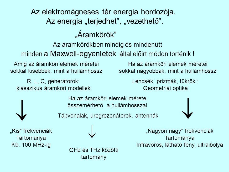 Az elektromágneses tér energia hordozója.