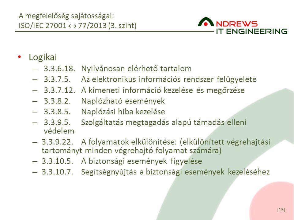 A megfelelőség sajátosságai: ISO/IEC 27001  77/2013 (3. szint)