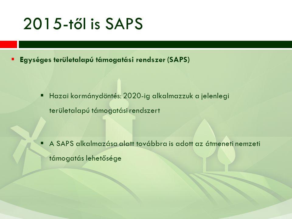 2015-től is SAPS Egységes területalapú támogatási rendszer (SAPS)