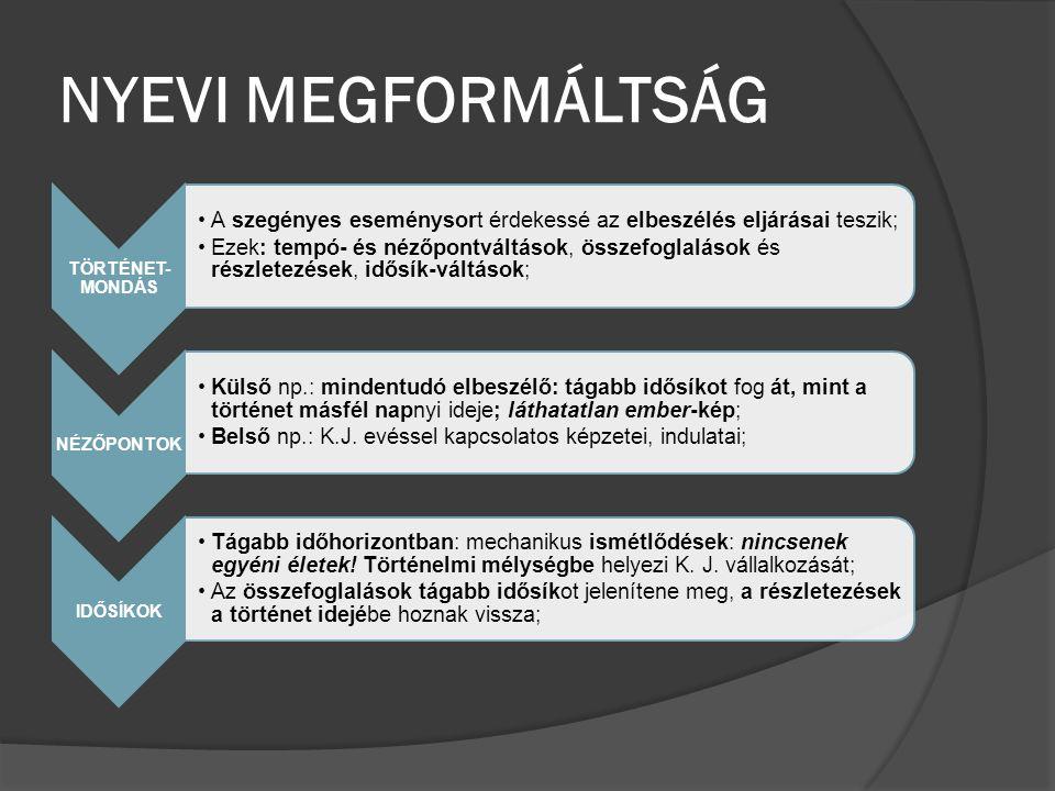 NYEVI MEGFORMÁLTSÁG TÖRTÉNET- MONDÁS