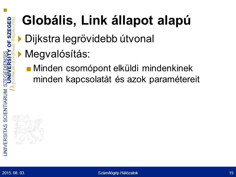 Globális, Link állapot alapú