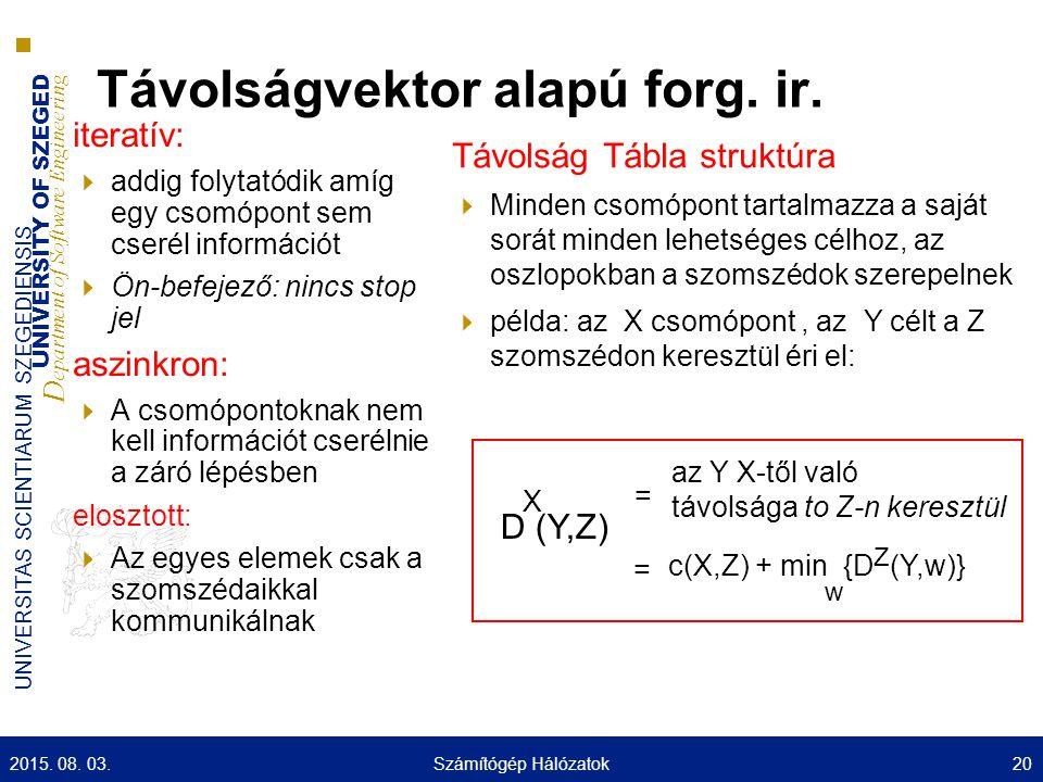 Távolságvektor alapú forg. ir.