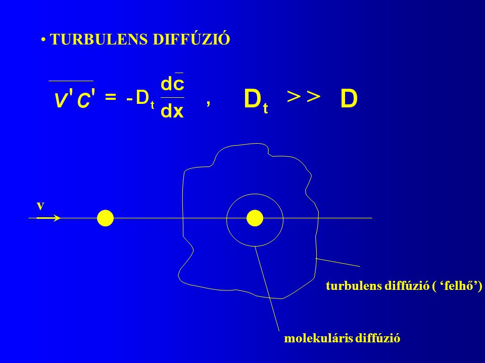 > > TURBULENS DIFFÚZIÓ v turbulens diffúzió ( 'felhő')