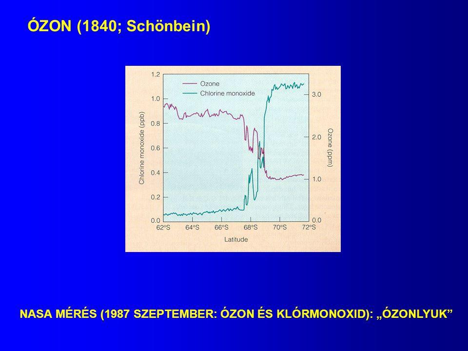 """ÓZON (1840; Schönbein) NASA MÉRÉS (1987 SZEPTEMBER: ÓZON ÉS KLÓRMONOXID): """"ÓZONLYUK"""