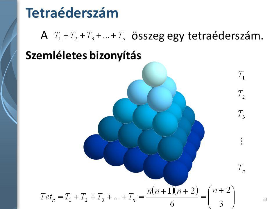 Tetraéderszám A összeg egy tetraéderszám. Szemléletes bizonyítás