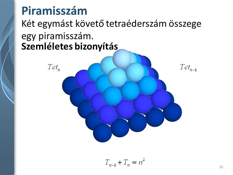 Piramisszám Két egymást követő tetraéderszám összege egy piramisszám.