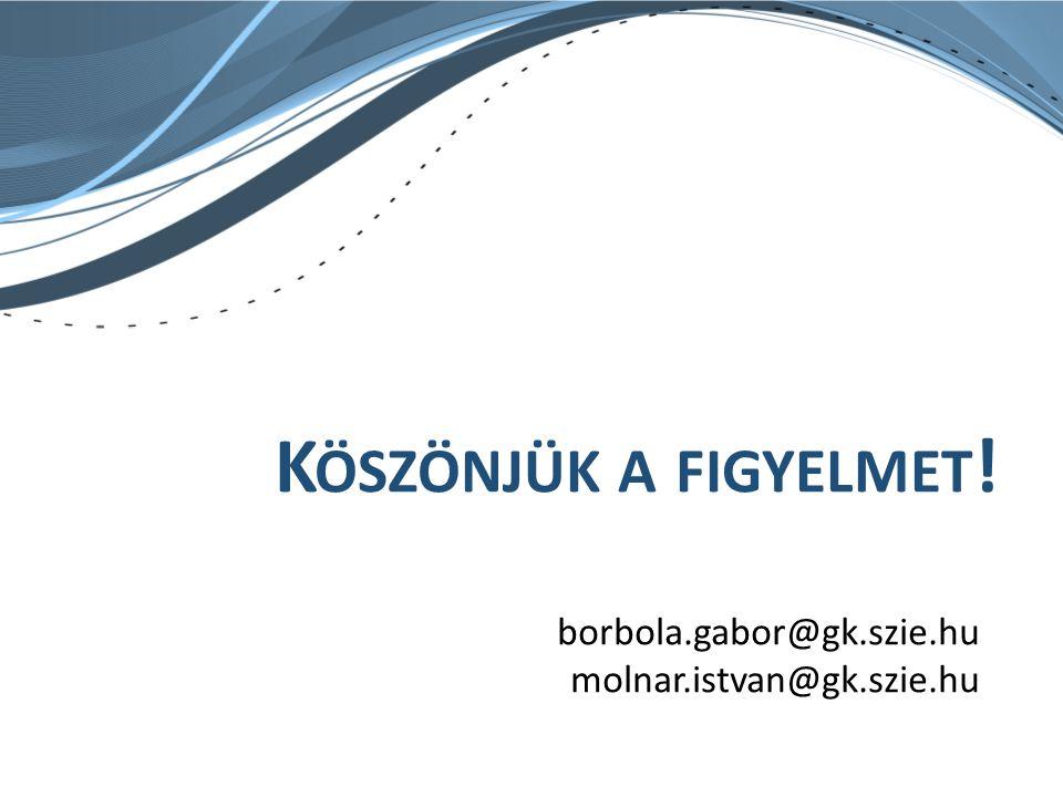 Köszönjük a figyelmet! borbola.gabor@gk.szie.hu
