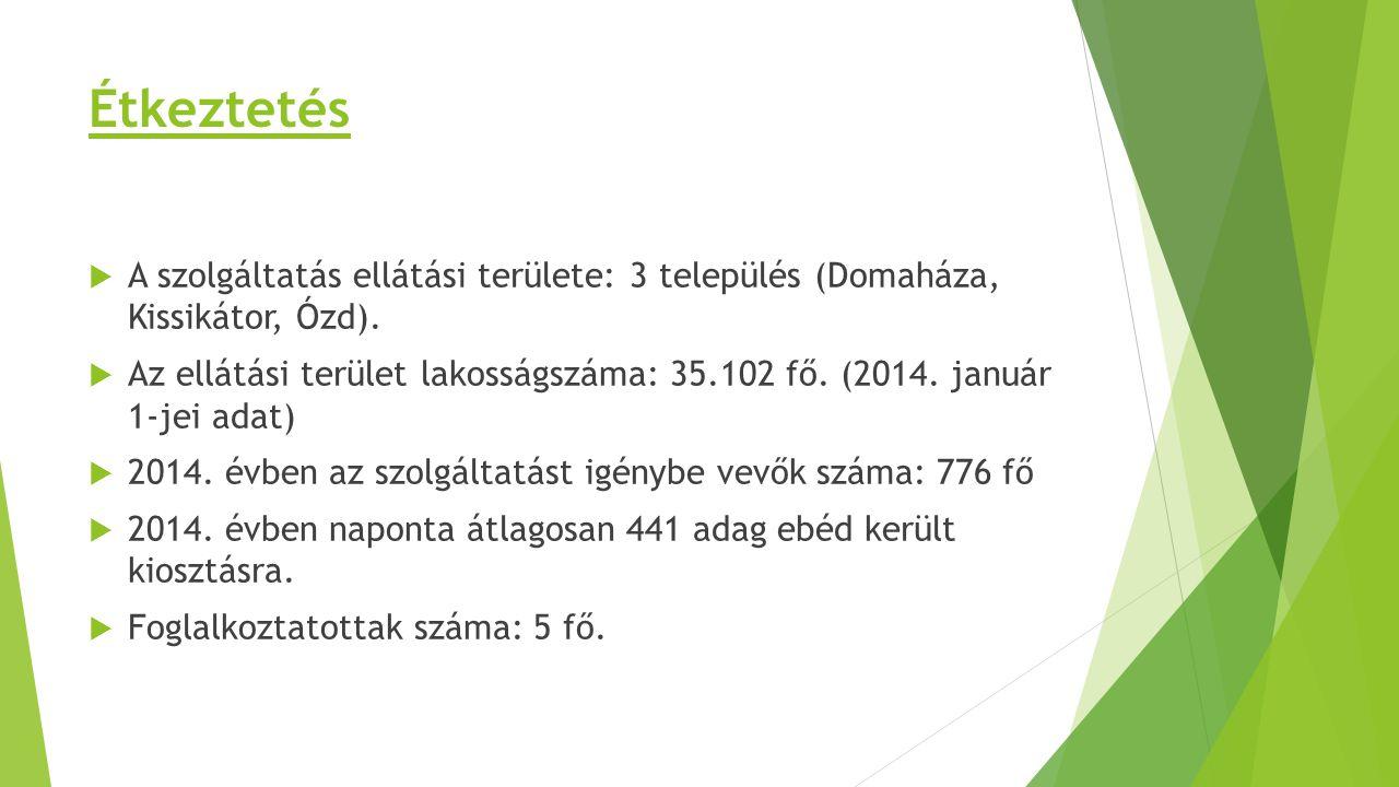 Étkeztetés A szolgáltatás ellátási területe: 3 település (Domaháza, Kissikátor, Ózd).