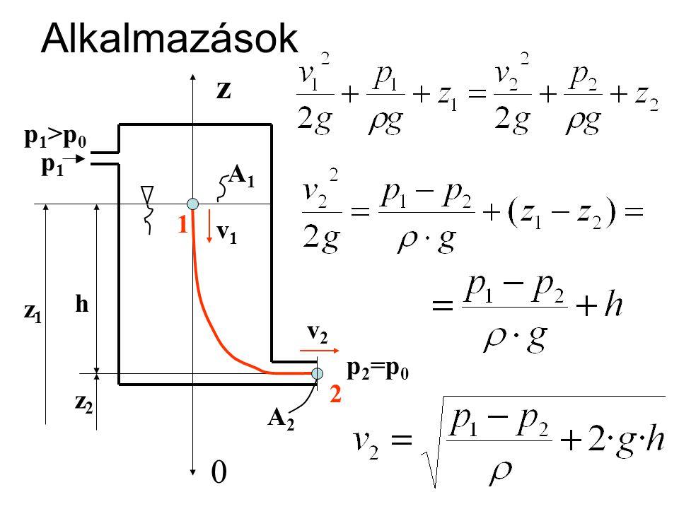 Alkalmazások z p1>p0 p1 A1 1 v1 h z1 v2 p2=p0 2 z2 A2