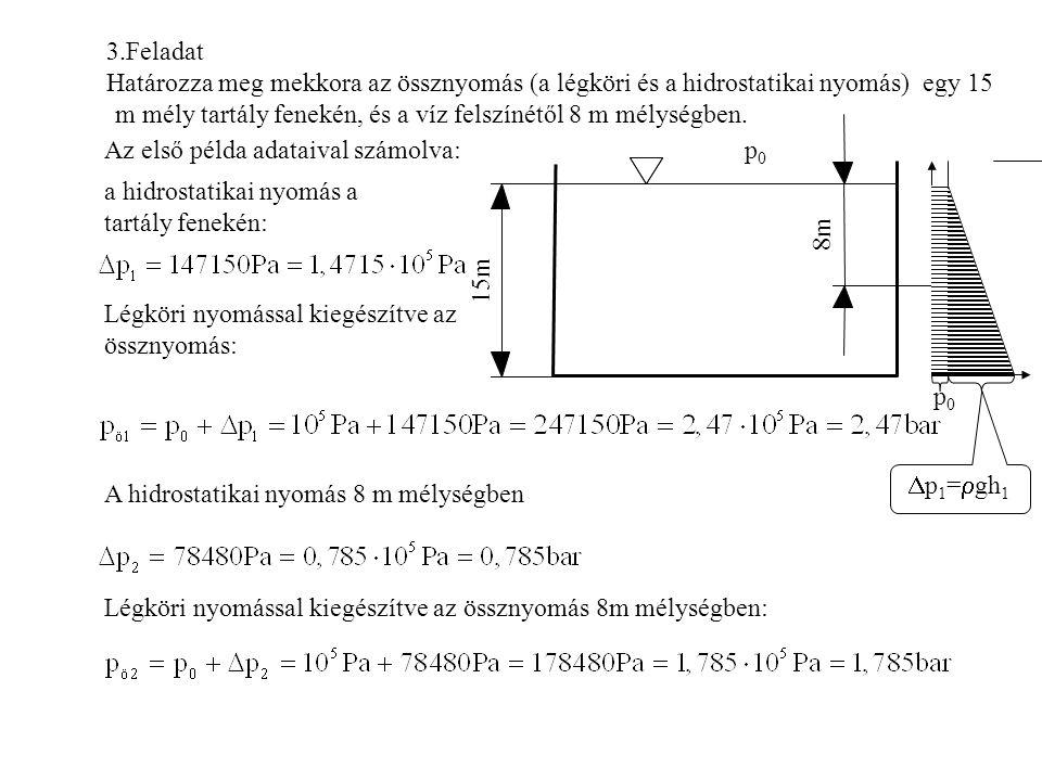 Az első példa adataival számolva: p0