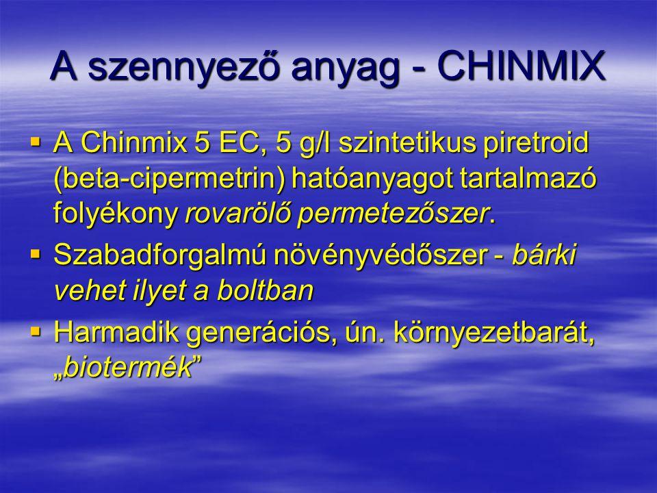 A szennyező anyag - CHINMIX
