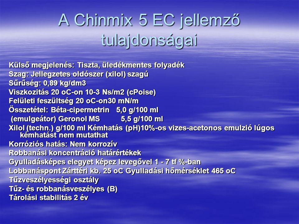 A Chinmix 5 EC jellemző tulajdonságai
