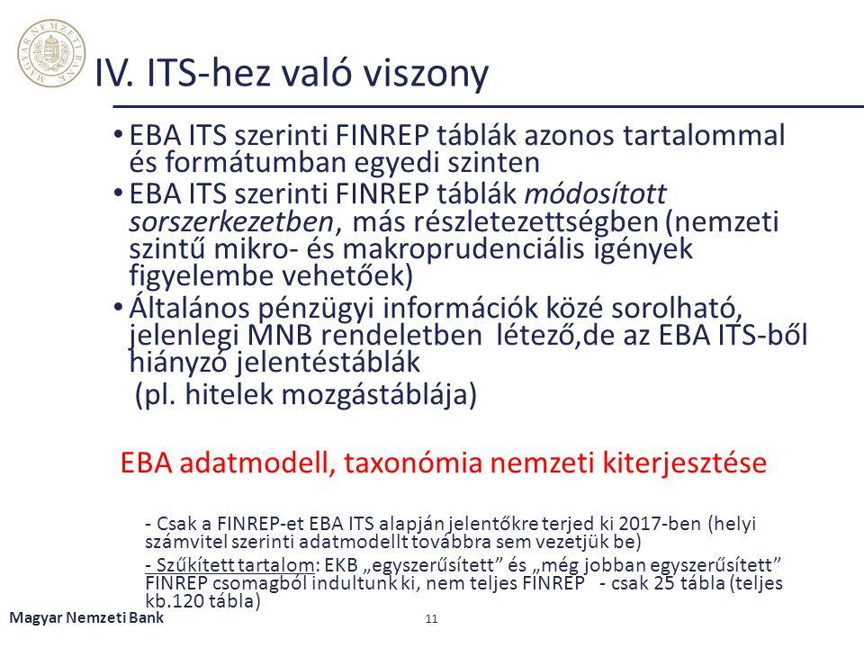 IV. ITS-hez való viszony