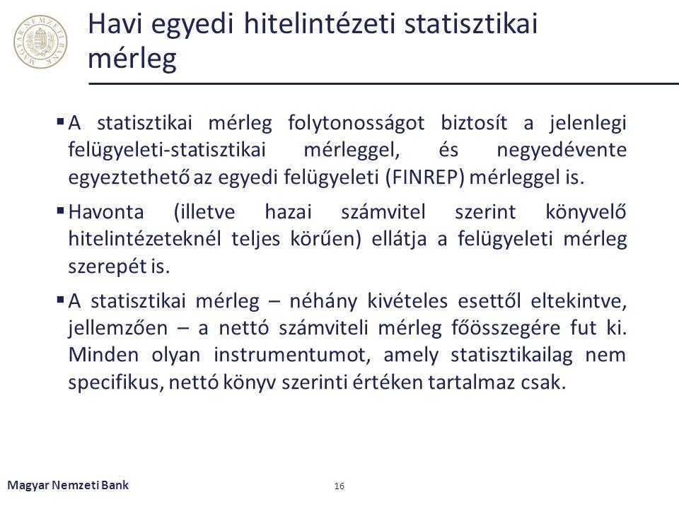 Havi egyedi hitelintézeti statisztikai mérleg