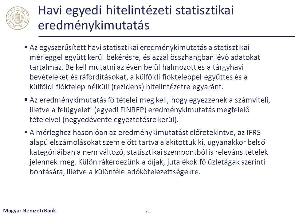 Havi egyedi hitelintézeti statisztikai eredménykimutatás