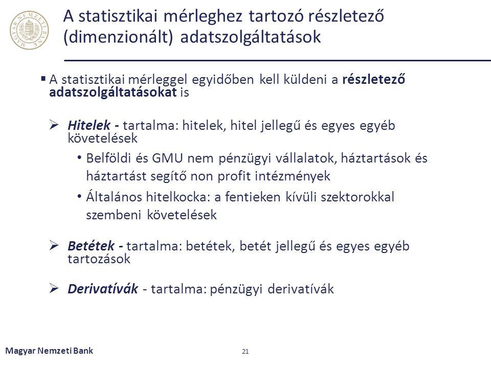 A statisztikai mérleghez tartozó részletező (dimenzionált) adatszolgáltatások