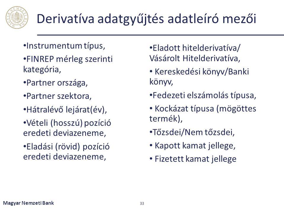 Derivatíva adatgyűjtés adatleíró mezői