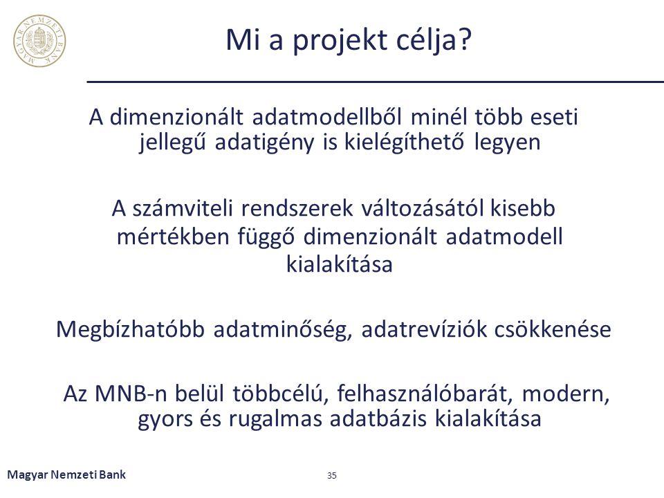 Mi a projekt célja