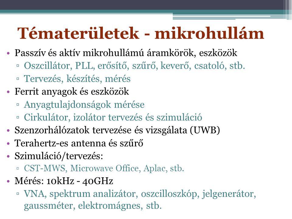 Tématerületek - mikrohullám
