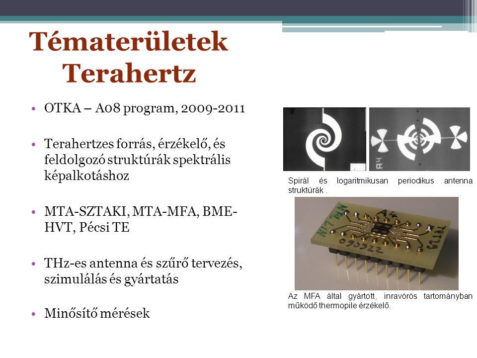 Tématerületek Terahertz OTKA – A08 program, 2009-2011