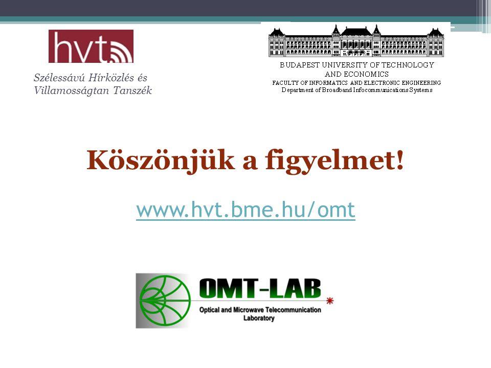 Köszönjük a figyelmet! www.hvt.bme.hu/omt Szélessávú Hírközlés és