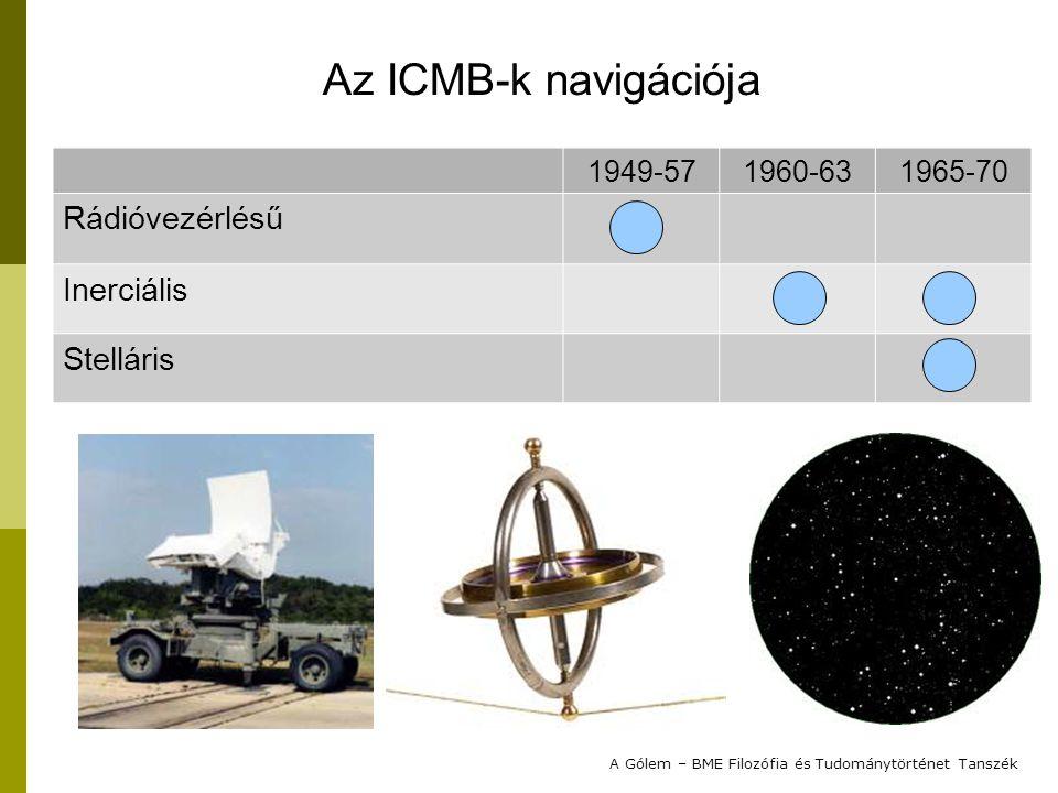 2012. 2. 1. Az ICMB-k navigációja. 1949-57. 1960-63. 1965-70. Rádióvezérlésű. Inerciális. Stelláris.