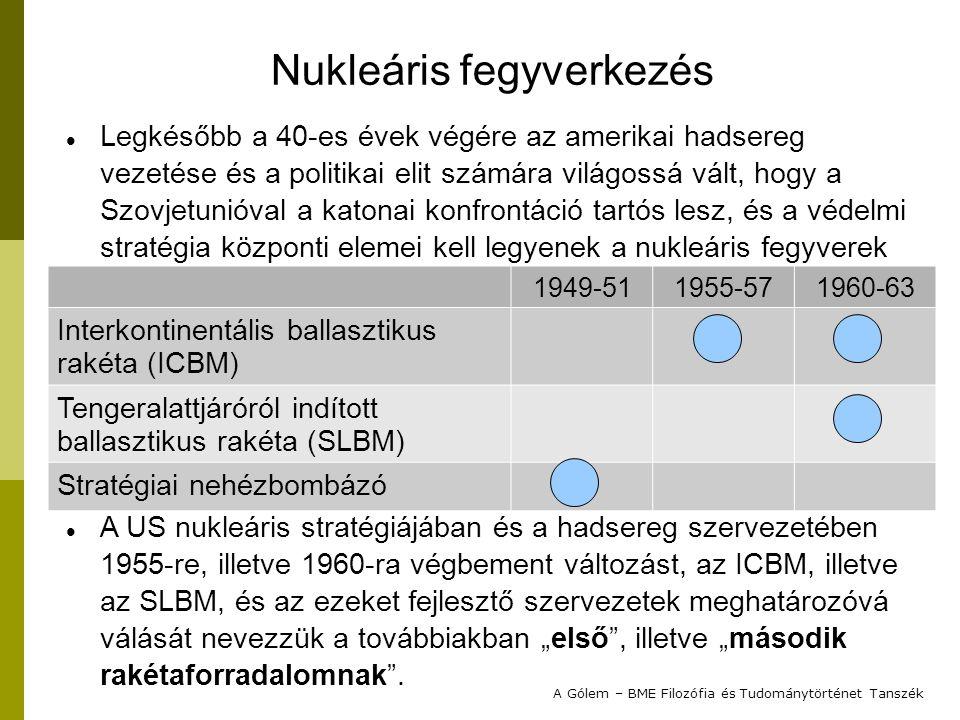 Nukleáris fegyverkezés