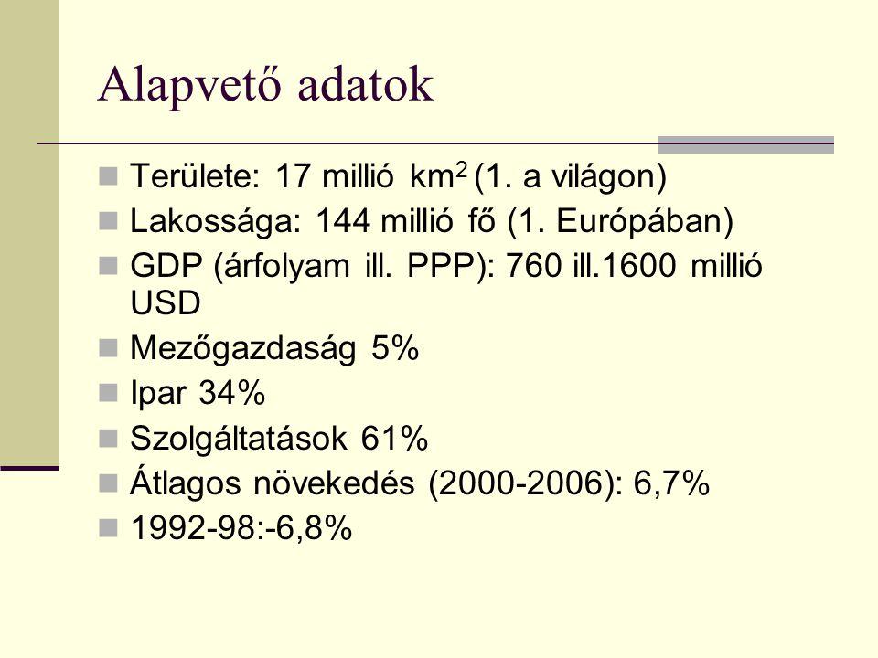 Alapvető adatok Területe: 17 millió km2 (1. a világon)