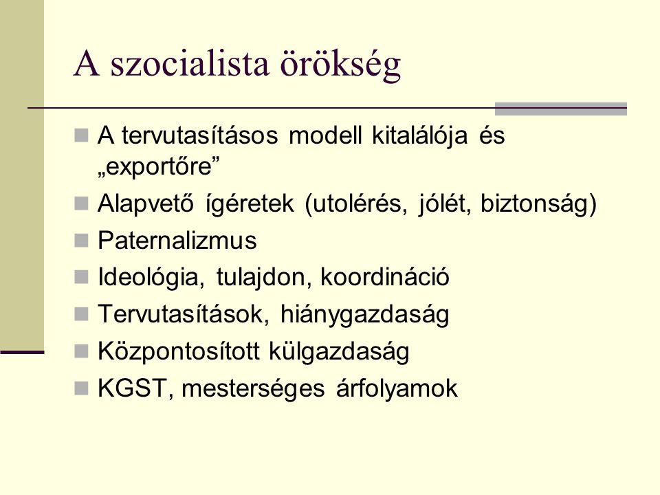 """A szocialista örökség A tervutasításos modell kitalálója és """"exportőre Alapvető ígéretek (utolérés, jólét, biztonság)"""