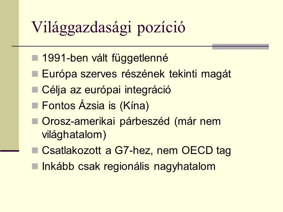 Világgazdasági pozíció