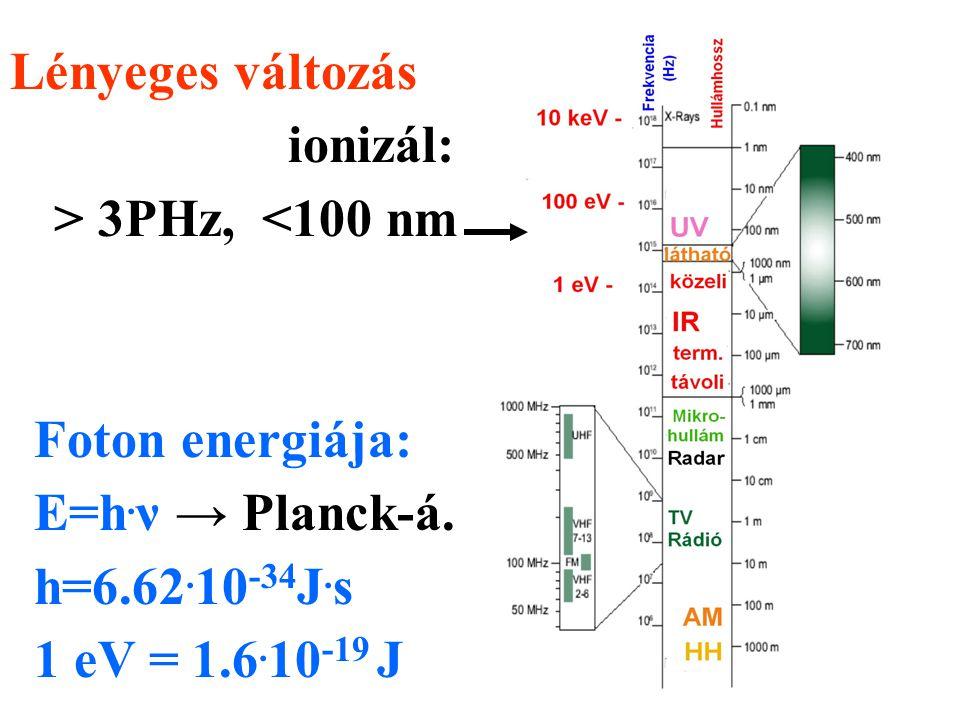 Lényeges változás ionizál: > 3PHz, <100 nm. Foton energiája: E=h.ν → Planck-á. h=6.62.10-34J.s.