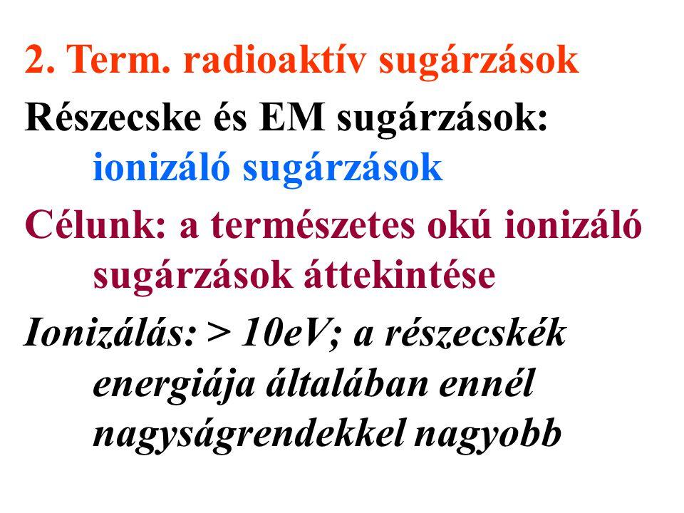 2. Term. radioaktív sugárzások